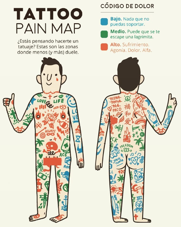 tattoo-pain-map